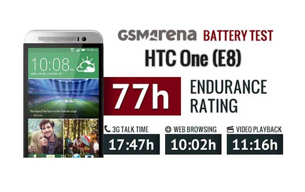 Thay pin HTC One E8, E8 Dual chính hãng và có mức giá rẻ tại Caremobile